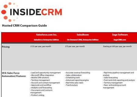 Source: InsideCRM.com (partial view of comparison guide)