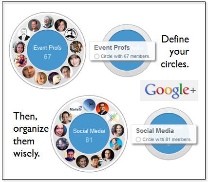 5 Tips for Organizing Your Google+ Circles (1/3)