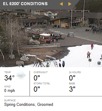 Squaw Valley conditions report