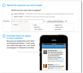 You can now target Twitter ads by keywor